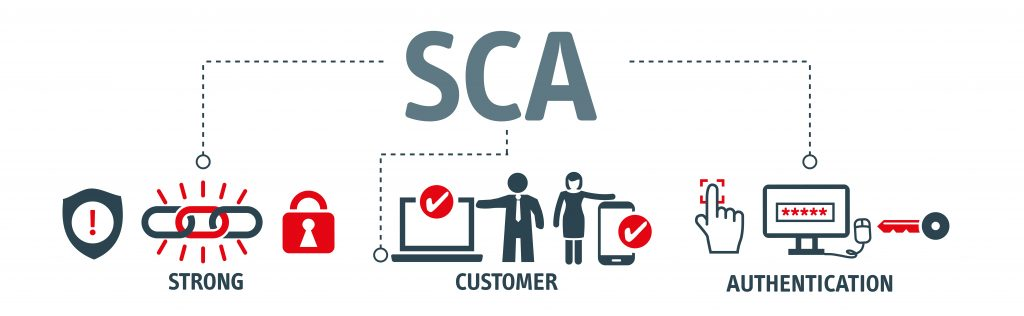 Strong Customer Authentication (SCA)